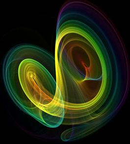 The Lorentz attractor