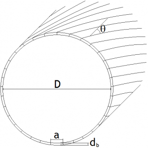 Cross section of the superconducting cable used.